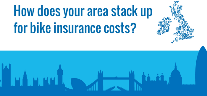 uk's most expensive places to insure your motorbike | the bike insurer