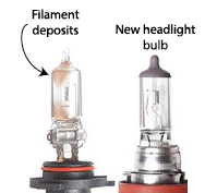 one headlight dimmer than the other