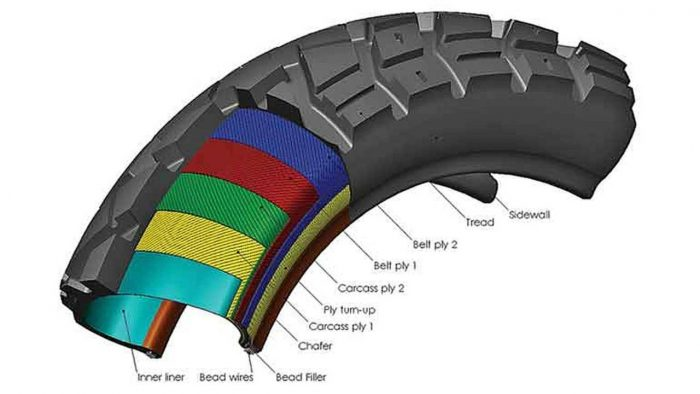 everything you wanted to know about motorcycle tires