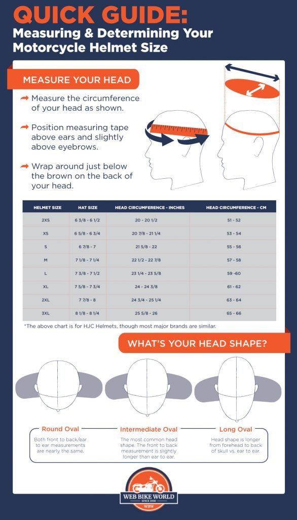 Motorcycle Helmet Size Guide – How To Measure & Fit The Right Helmet