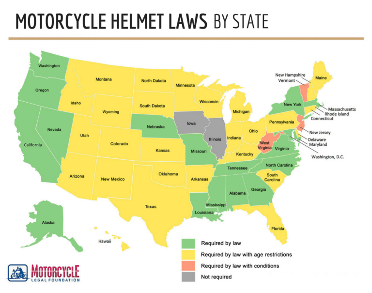 Analysis   Helmets save lives so why don't all states require them?