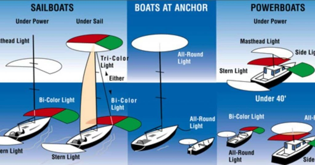 boat headlights [our top 5 recommended boat lights]