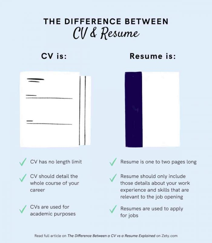 cv vs resume: the key differences to choose between the two