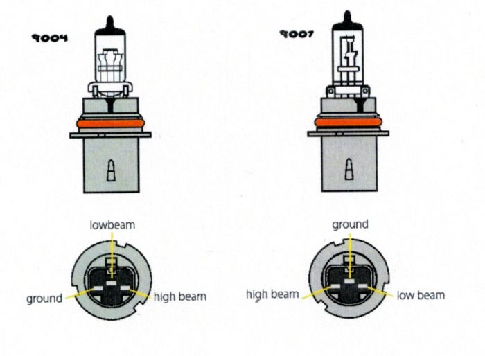difference between 9004 and 9007 bulbs - better automotive lighting