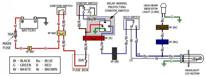 what gauge wire for headlight relay